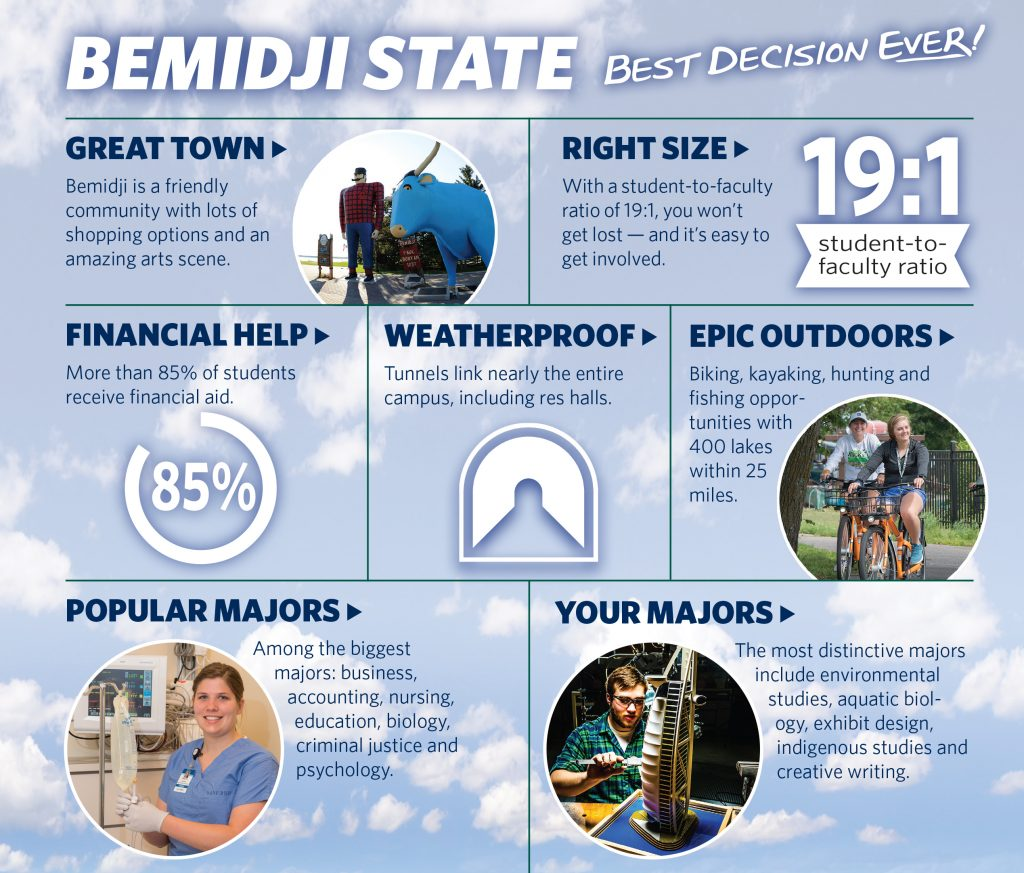 bsu academic analysis Founded in 1876 as the eastern indiana normal school, bsu consists of eight  academic colleges that offer 190 undergraduate degrees as well as more than.